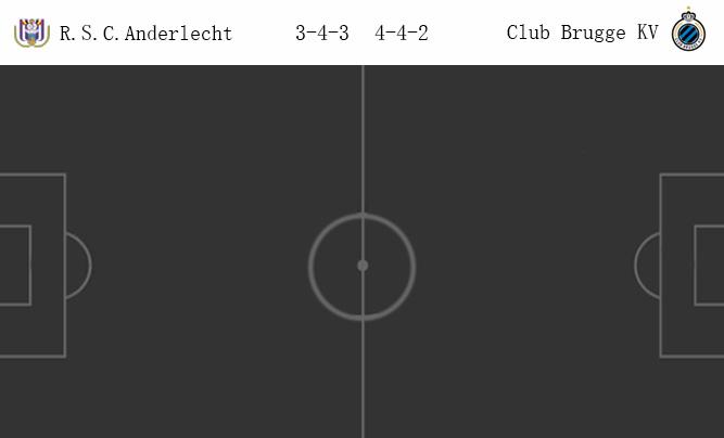 วิเคราะห์บอล [ เบลเยี่ยม คัพ ] อันเดอร์เลชท์ VS คลับบรูซ
