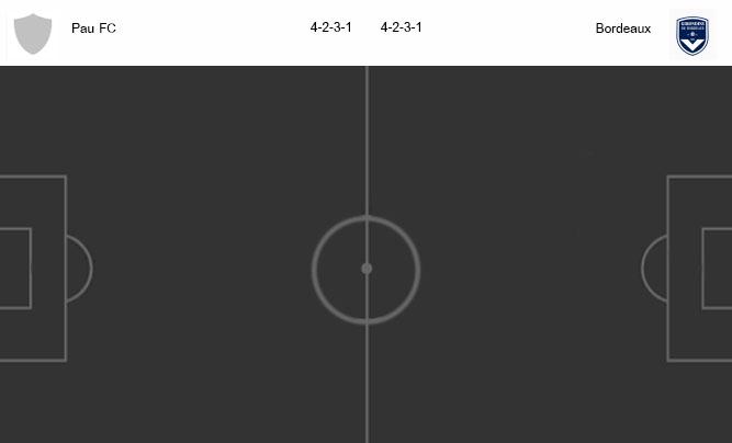 วิเคราะห์บอล [ เฟร้นช์ คัพ ] ปัว เอฟซี VS บอร์กโดซ์