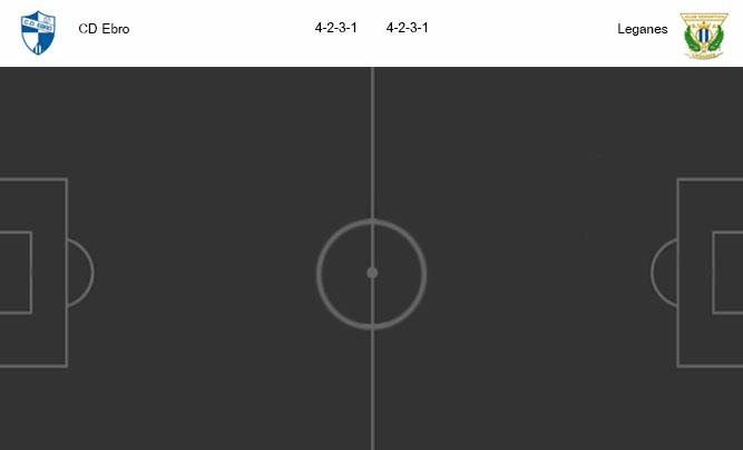 วิเคราะห์บอล [ สเปน โกปา เดล เรย์ ] ซีดี เอโบร VS เลกาเนส