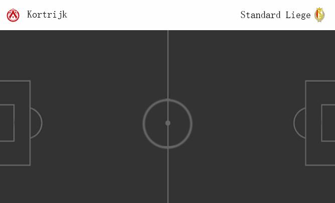 วิเคราะห์บอล [ เบลเยี่ยม โปรลีก ] คอร์ไทรจ์ VS สตองดาร์ด ลีแอช