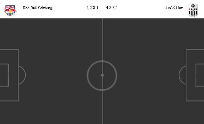 วิเคราะห์บอล [ ออสเตรีย คัพ ] เร้ดบูลล์ ซัลซ์บวร์ก VS LASK ลินซ์