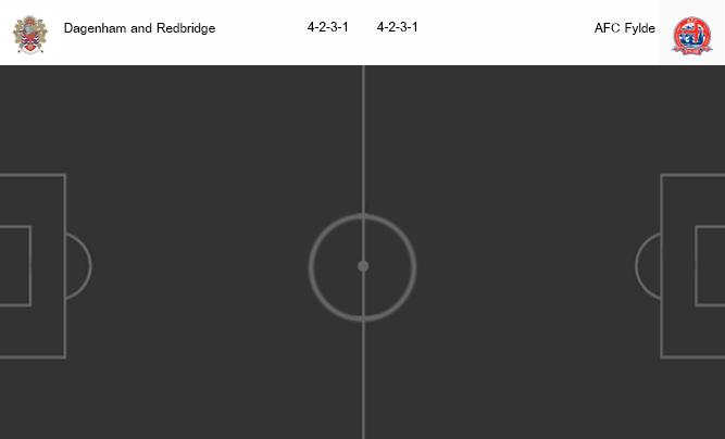 วิเคราะห์บอล [ อังกฤษ คอนเฟอเรนช์ ] ดาเกนแน่ม VS AFC ฟิลด์