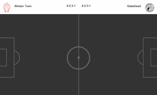 วิเคราะห์บอล [ อังกฤษ คอนเฟอเรนช์ ลีกเหนือ ] อัลเฟรตัน ทาวน์ VS เกทส์เฮด