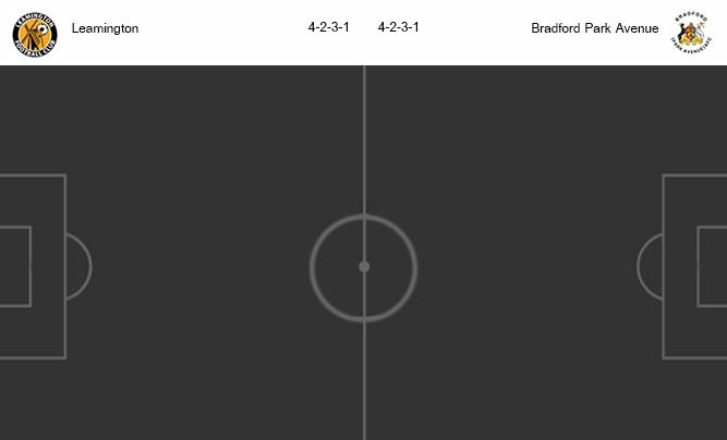 วิเคราะห์บอล [ อังกฤษ คอนเฟอเรนช์ ลีกเหนือ ] เลมิงตัน VS แบรดฟอร์ด