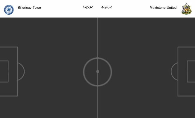 วิเคราะห์บอล [ อังกฤษ คอนเฟอเรนช์ ลีกใต้ ] บิลเลริเคย์ ทาวน์ VS เมดสโตน ยูไนเต็ด
